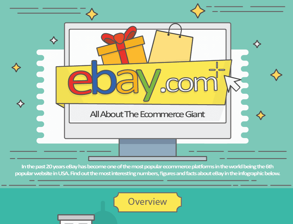 Did you think you knew eBay? Think again…