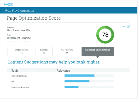 Figure 3: MOZ Pro Page Optimization