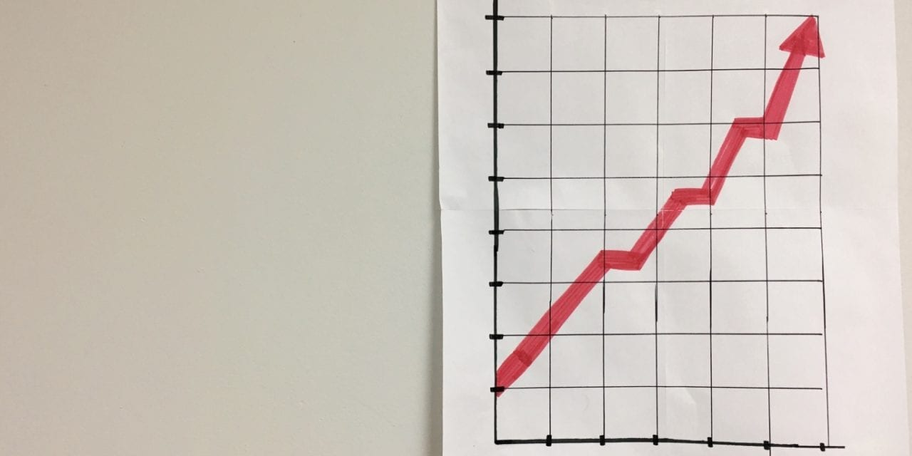 How to Improve Your B2B Sales Technique